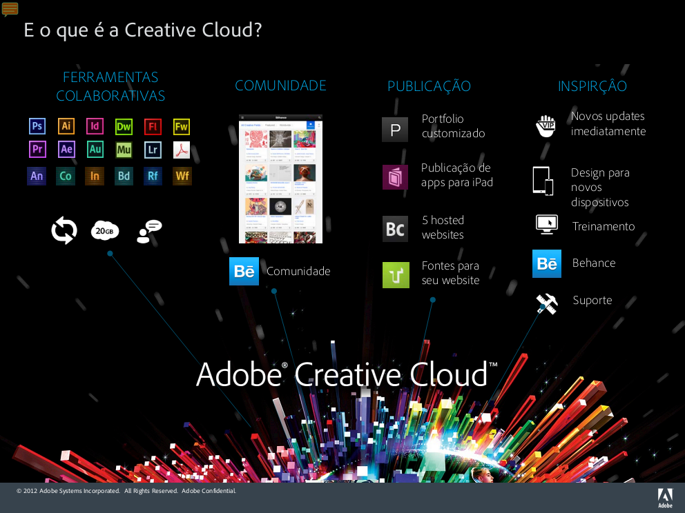 MicroSafe_Adobe_Creative_Cloud