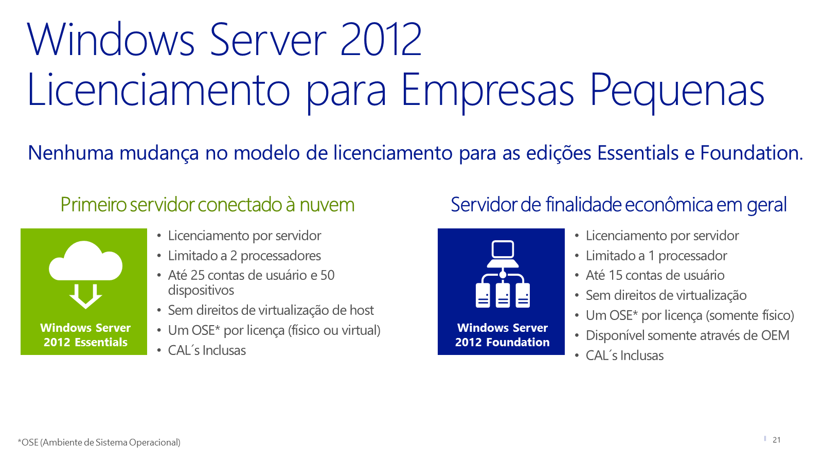 MicroSafe_Windows_Server_2012_Essentials_Foundation
